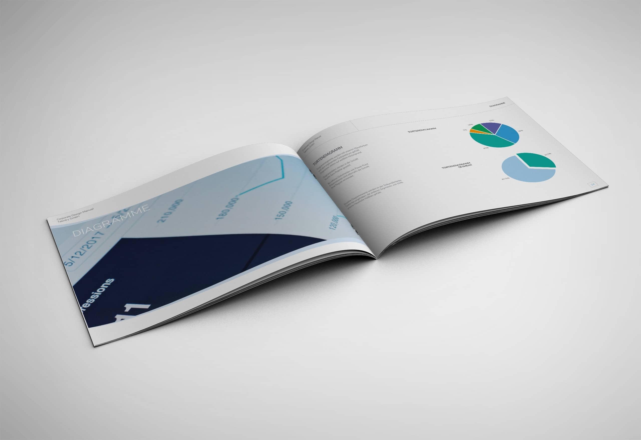 Corporate Design Talentry GmbH